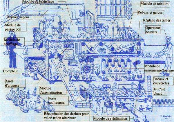 machine-plan1